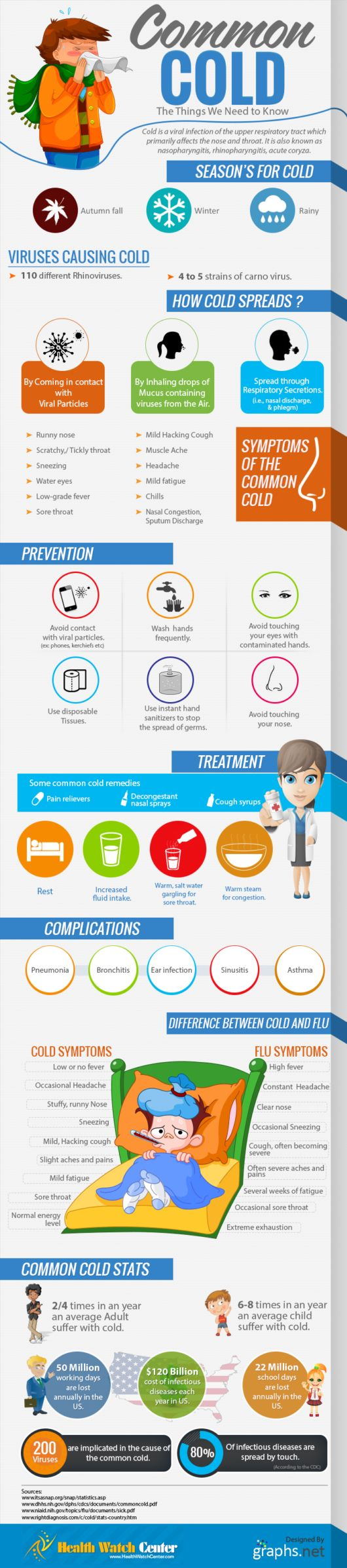 Common Cold - The Things We Need To Know