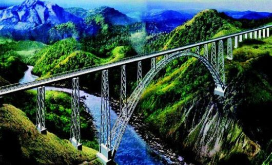 The Most Beautiful Places In India